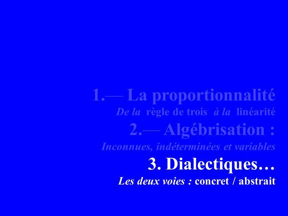 1. La proportionnalité De la règle de trois à la linéarité 2.