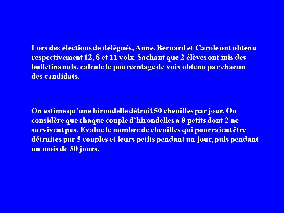 Lors des élections de délégués, Anne, Bernard et Carole ont obtenu respectivement 12, 8 et 11 voix. Sachant que 2 élèves ont mis des bulletins nuls, c