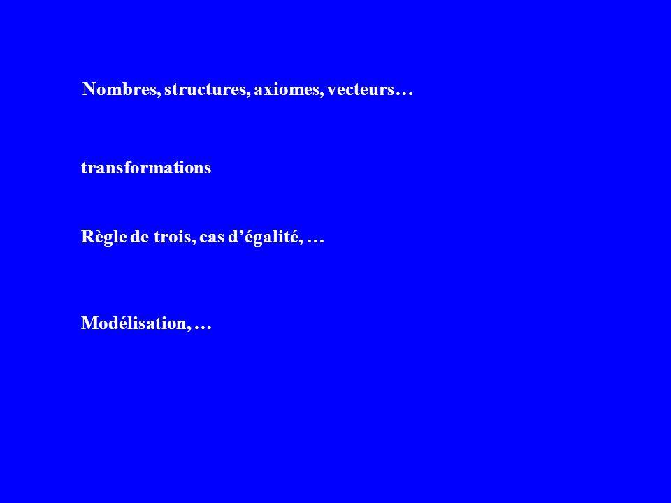 Nombres, structures, axiomes, vecteurs… transformations Règle de trois, cas dégalité, … Modélisation, …