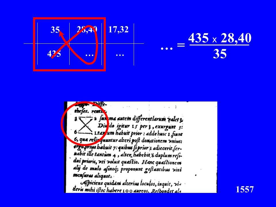 35 435 28,40 … 17,32 … x C = 435 x 28,40 x… = 35 1557