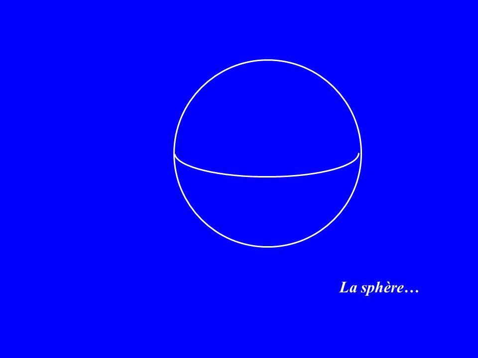 La sphère…