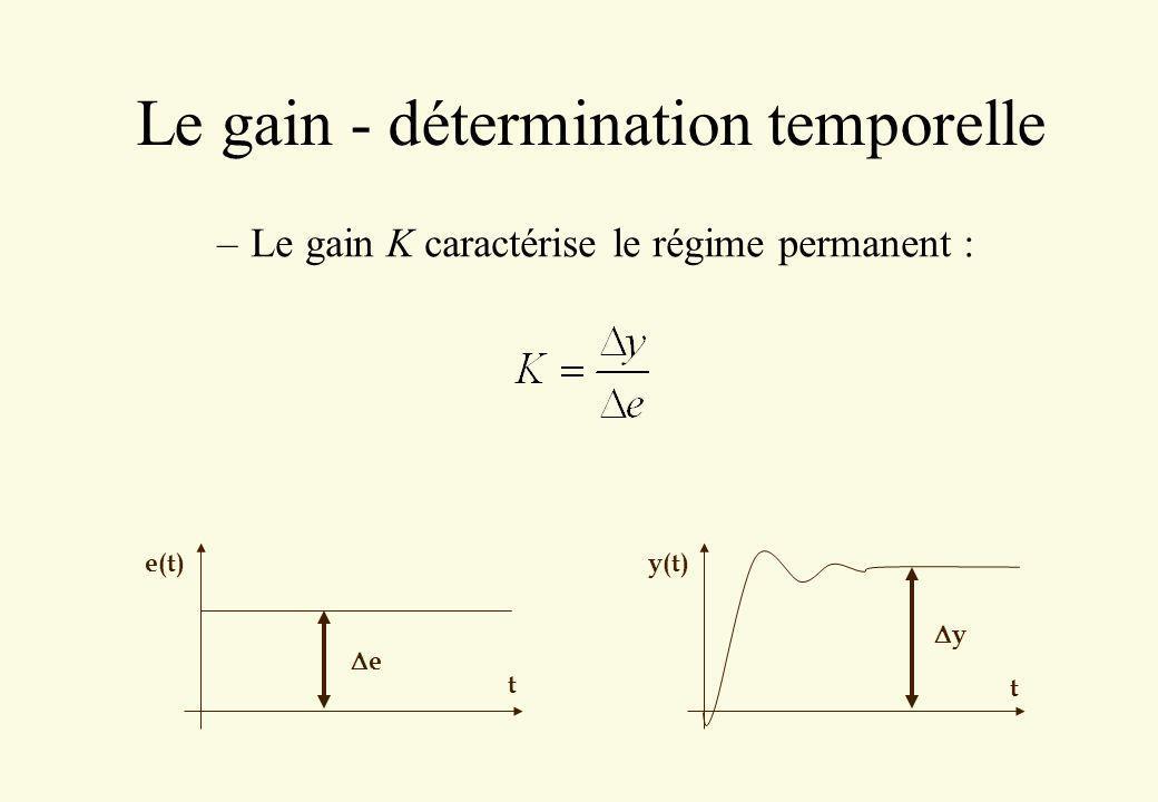 Le gain - détermination temporelle –Le gain K caractérise le régime permanent : t y(t) t e(t) e y