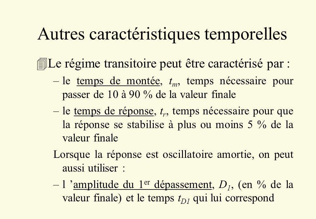 Autres caractéristiques temporelles 4Le régime transitoire peut être caractérisé par : –le temps de montée, t m, temps nécessaire pour passer de 10 à