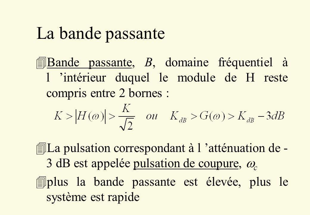La bande passante 4Bande passante, B, domaine fréquentiel à l intérieur duquel le module de H reste compris entre 2 bornes : La pulsation correspondan