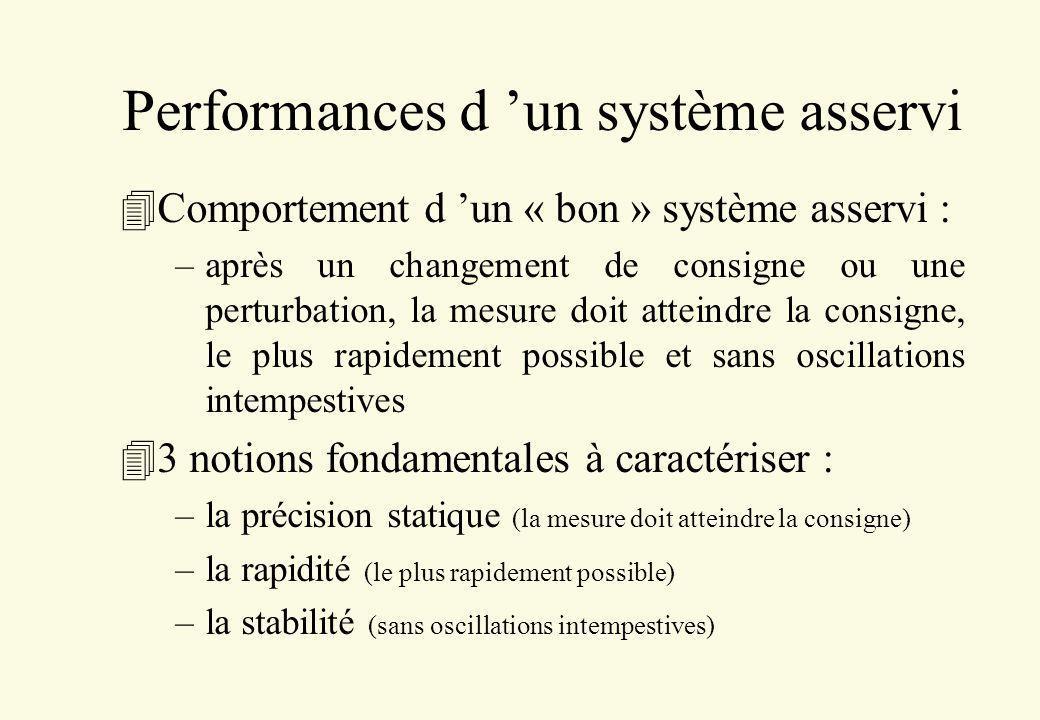 Performances d un système asservi 4Comportement d un « bon » système asservi : –après un changement de consigne ou une perturbation, la mesure doit at