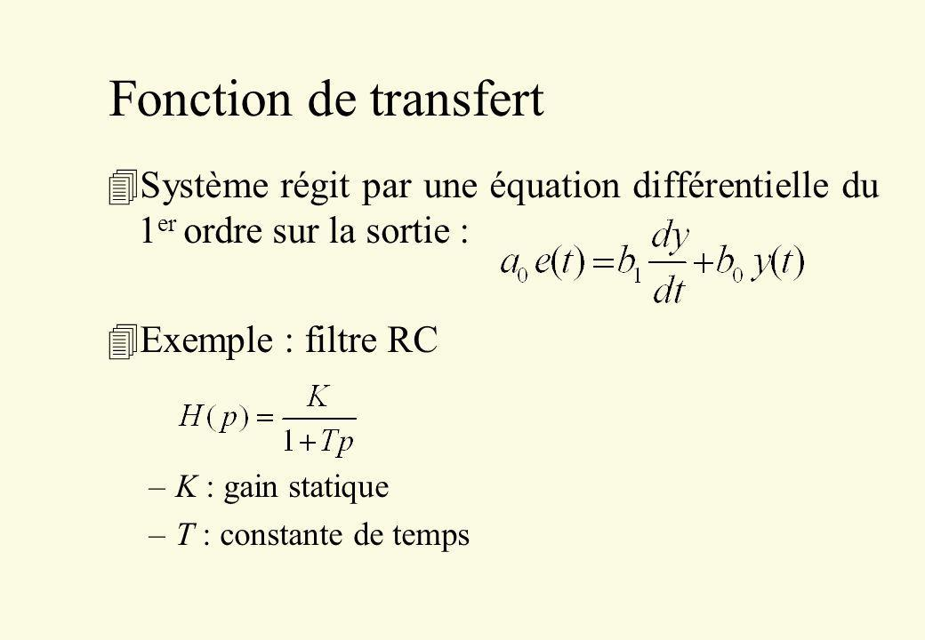 Fonction de transfert 4Système régit par une équation différentielle du 1 er ordre sur la sortie : 4Exemple : filtre RC –K : gain statique –T : consta