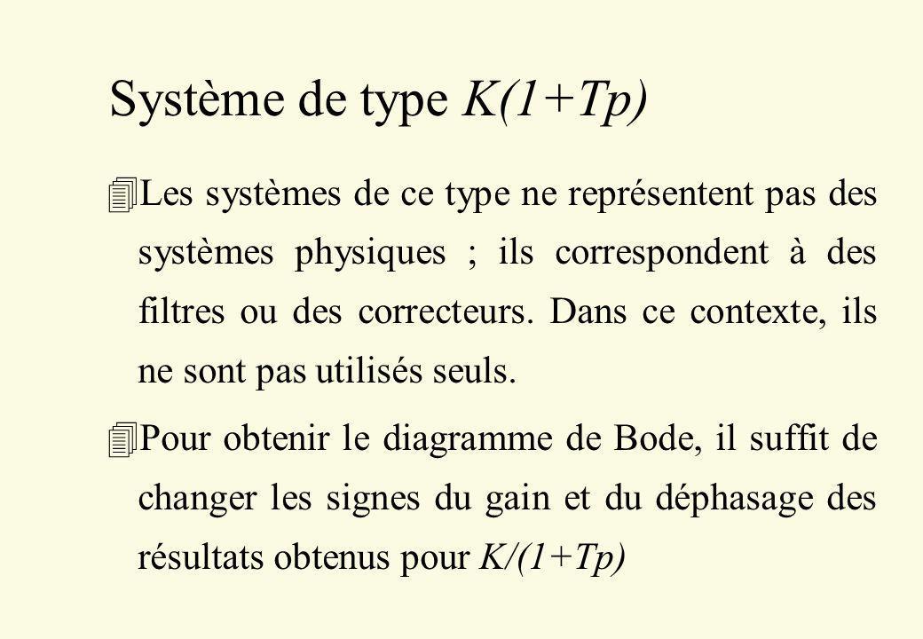 Système de type K(1+Tp) 4Les systèmes de ce type ne représentent pas des systèmes physiques ; ils correspondent à des filtres ou des correcteurs. Dans