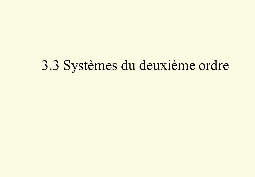 3.3 Systèmes du deuxième ordre