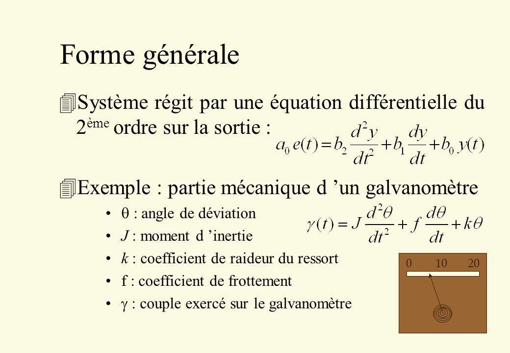 Forme générale 4Système régit par une équation différentielle du 2 ème ordre sur la sortie : 4Exemple : partie mécanique d un galvanomètre : angle de