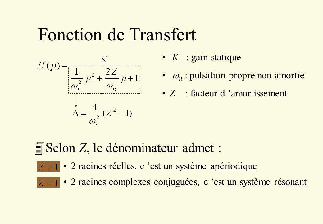 Fonction de Transfert K : gain statique n : pulsation propre non amortie Z : facteur d amortissement 4Selon Z, le dénominateur admet : 2 racines réell