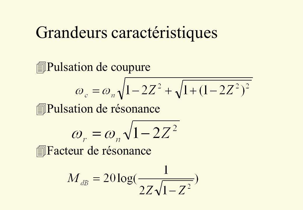 Grandeurs caractéristiques 4Pulsation de coupure 4Pulsation de résonance 4Facteur de résonance