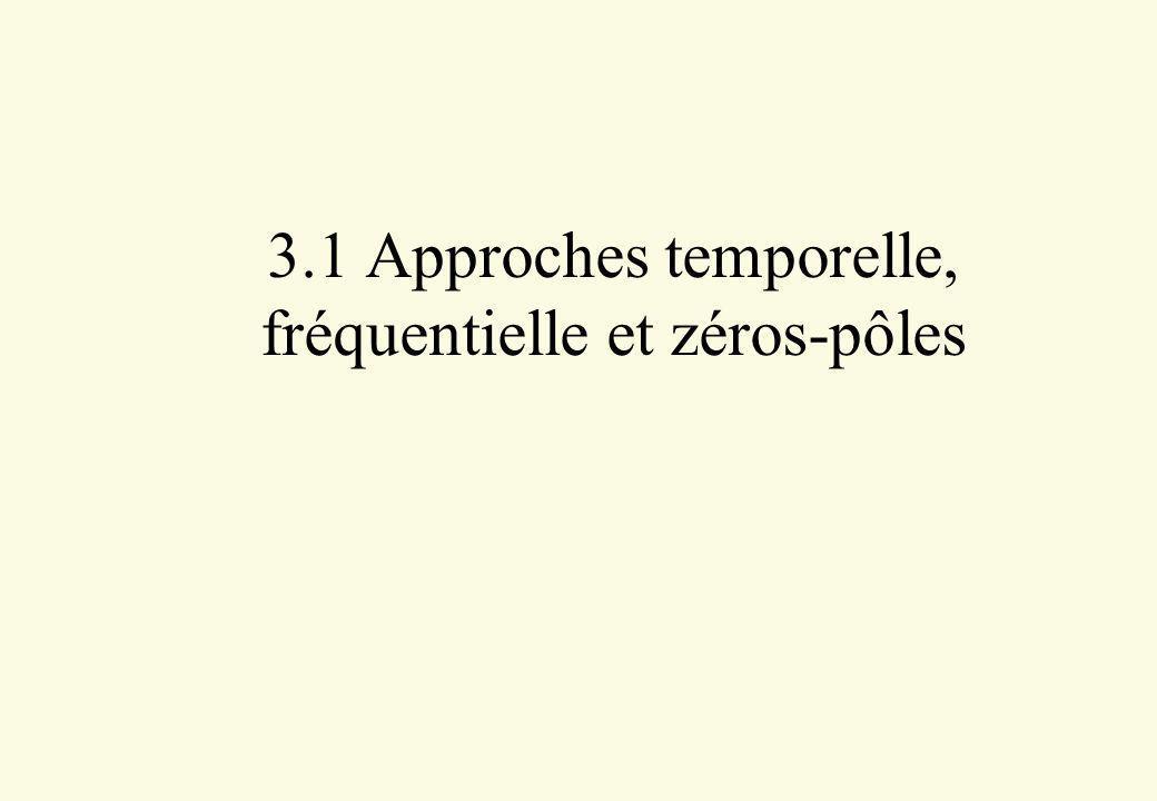 3.1 Approches temporelle, fréquentielle et zéros-pôles