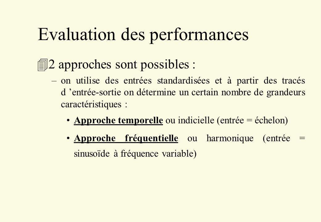 Evaluation des performances 42 approches sont possibles : –on utilise des entrées standardisées et à partir des tracés d entrée-sortie on détermine un
