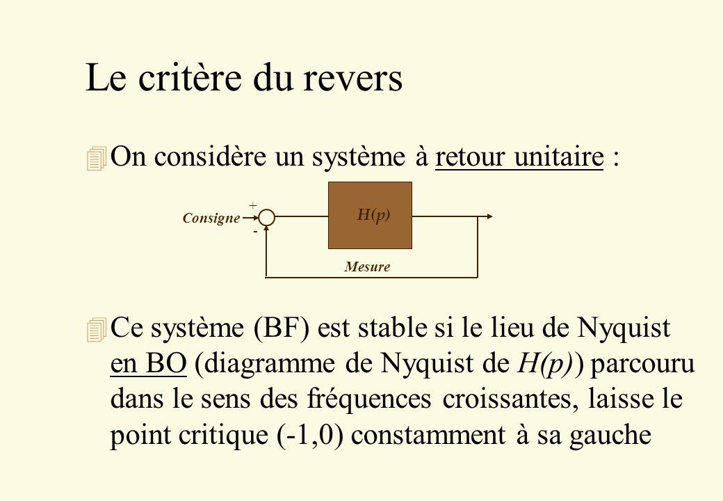 Le critère du revers 4 On considère un système à retour unitaire : 4 Ce système (BF) est stable si le lieu de Nyquist en BO (diagramme de Nyquist de H