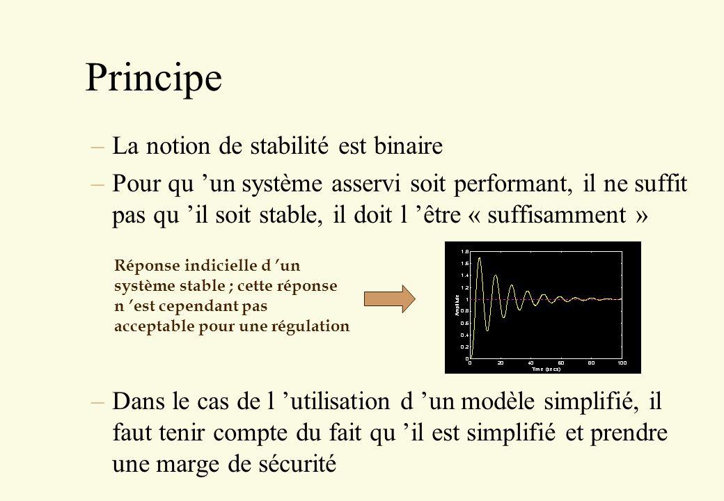 Principe –La notion de stabilité est binaire –Pour qu un système asservi soit performant, il ne suffit pas qu il soit stable, il doit l être « suffisa