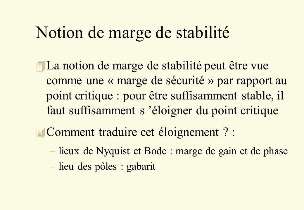 Notion de marge de stabilité 4 La notion de marge de stabilité peut être vue comme une « marge de sécurité » par rapport au point critique : pour être