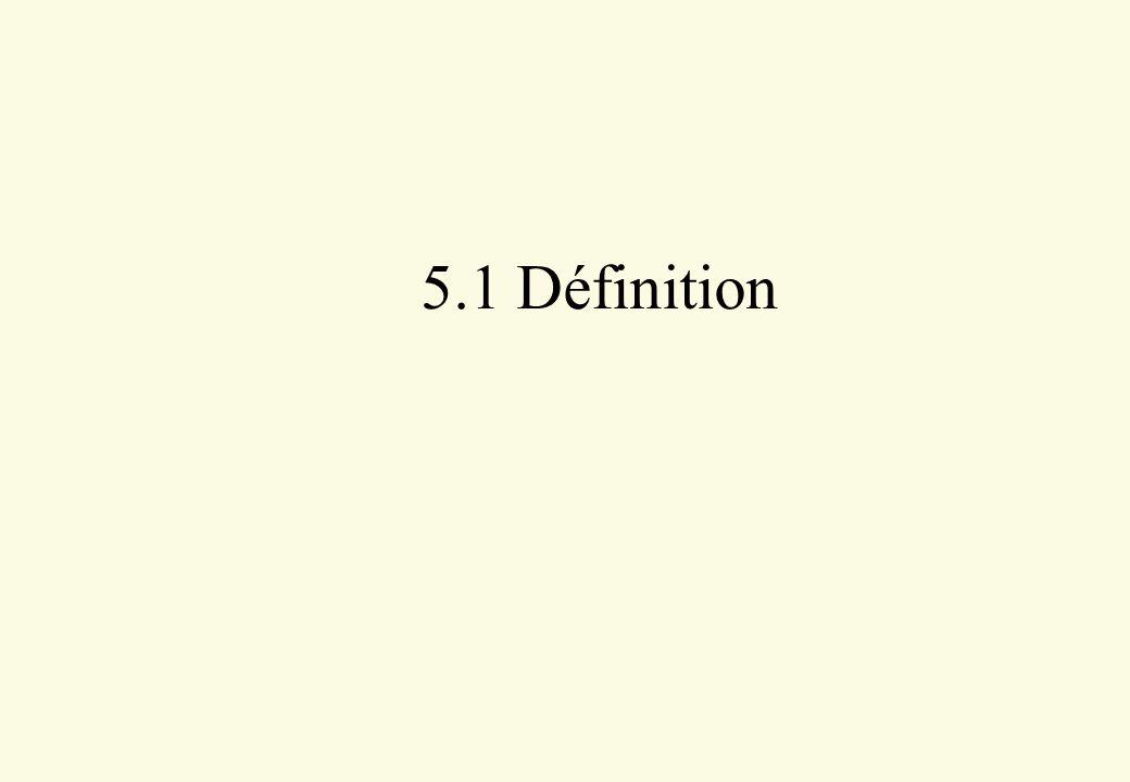 5.1 Définition