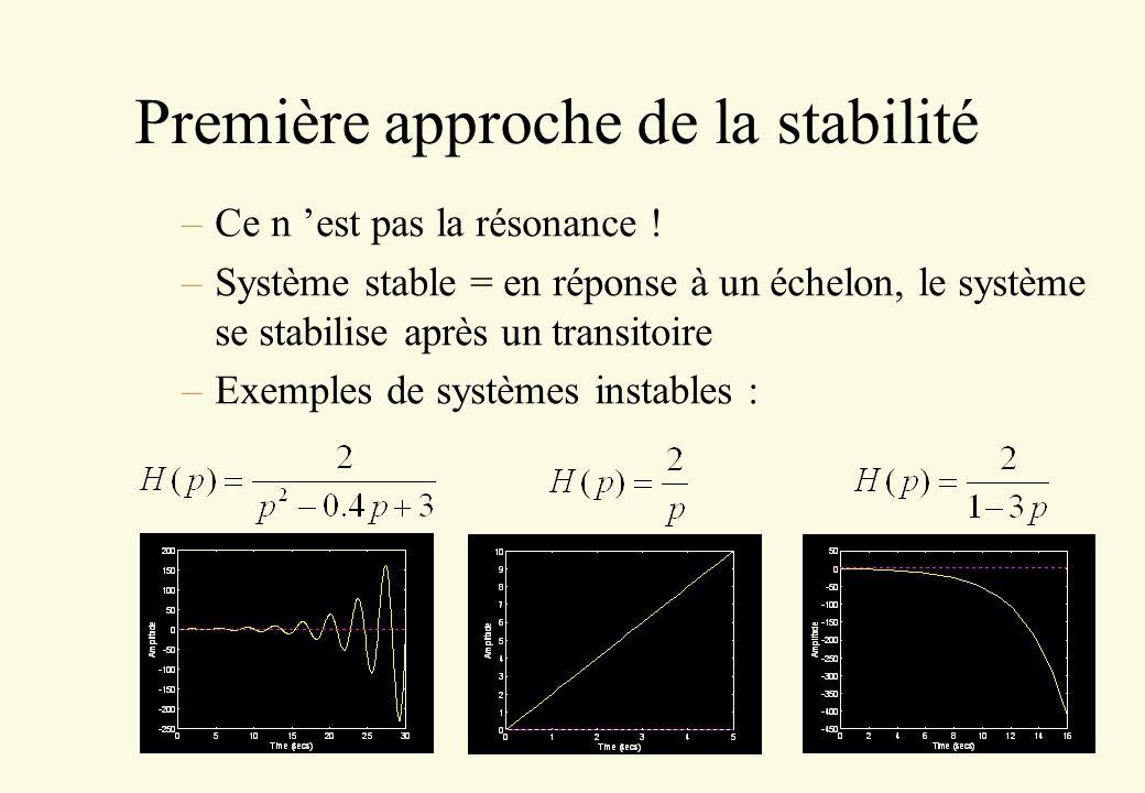 Première approche de la stabilité –Ce n est pas la résonance ! –Système stable = en réponse à un échelon, le système se stabilise après un transitoire