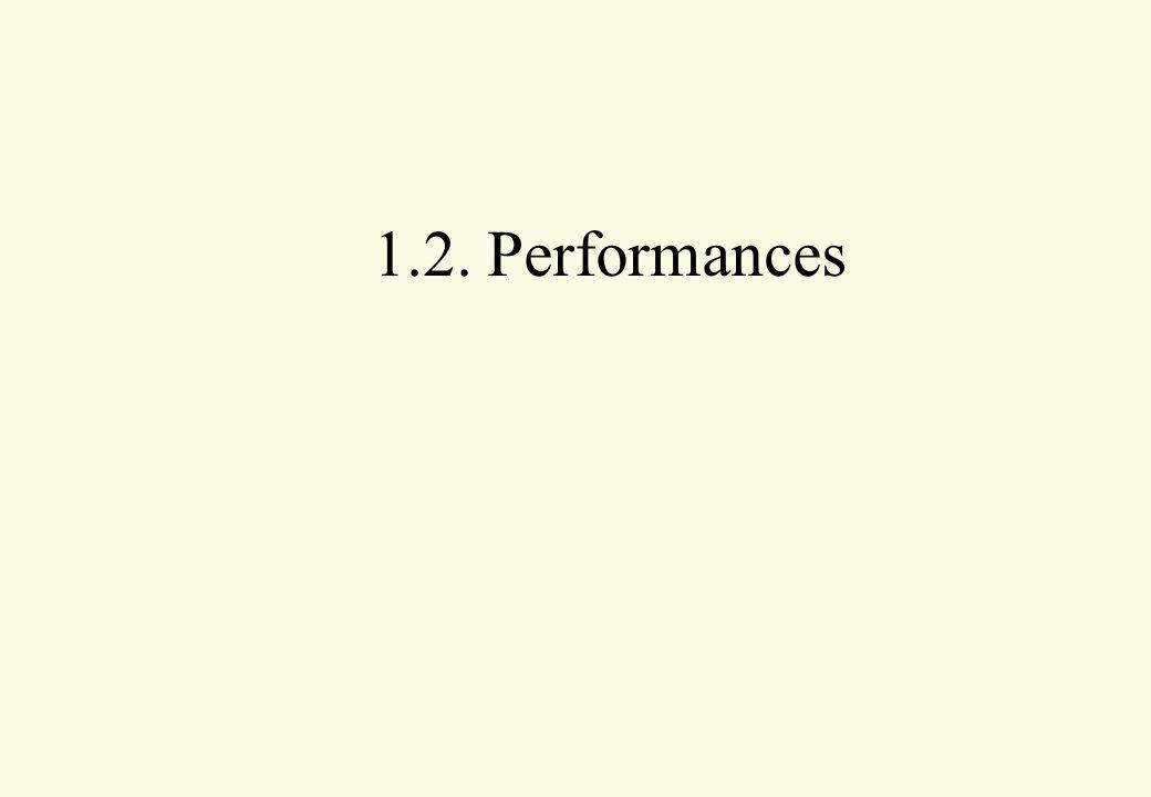 Exemples 4 1 er ordre : 4 2 ème ordre apériodique :