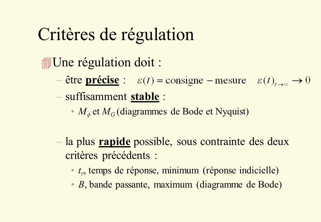 Les sécurités 4 Limitation du courant max 4 Limitation du di/dt Si < max alors I c = V b Si = max alors dI c /dt = K 1 max