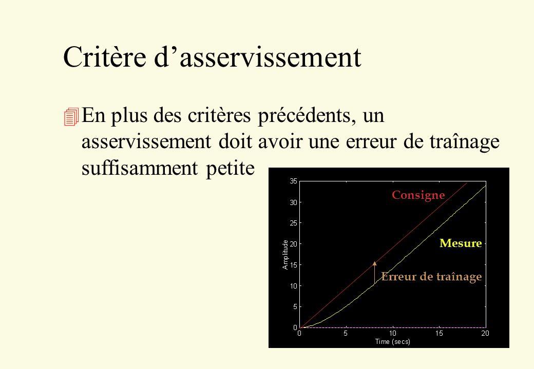 Méthode de Ziegler et Nichols (BO) On utilise la réponse indicielle qui doit être apériodique Une table donne les coefficients du PID à partir de T u et T a et K Résultats obtenus empiriquement, réglage « dur » D 1% = 30 à 60 %, rapport d amplitude entre dépassements : 1/4 Tu Ta