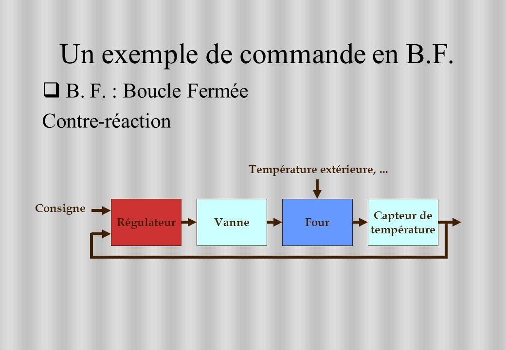 Un exemple de commande en B.F.B. F.