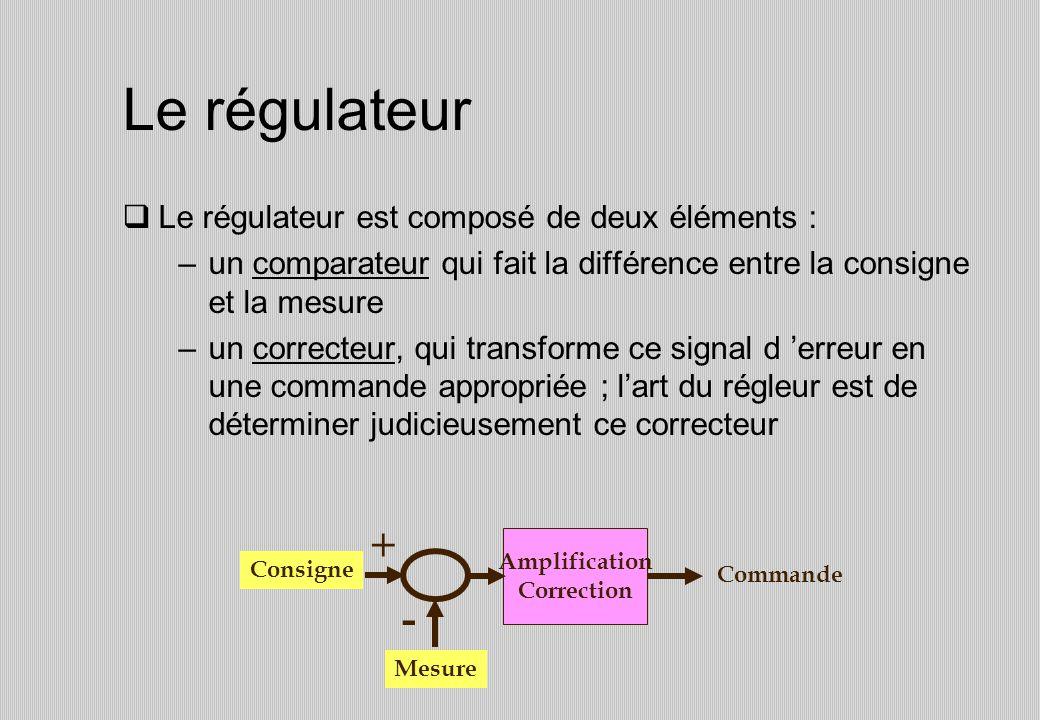 Le régulateur Le régulateur est composé de deux éléments : –un comparateur qui fait la différence entre la consigne et la mesure –un correcteur, qui transforme ce signal d erreur en une commande appropriée ; lart du régleur est de déterminer judicieusement ce correcteur Mesure Amplification Correction Consigne Commande + -