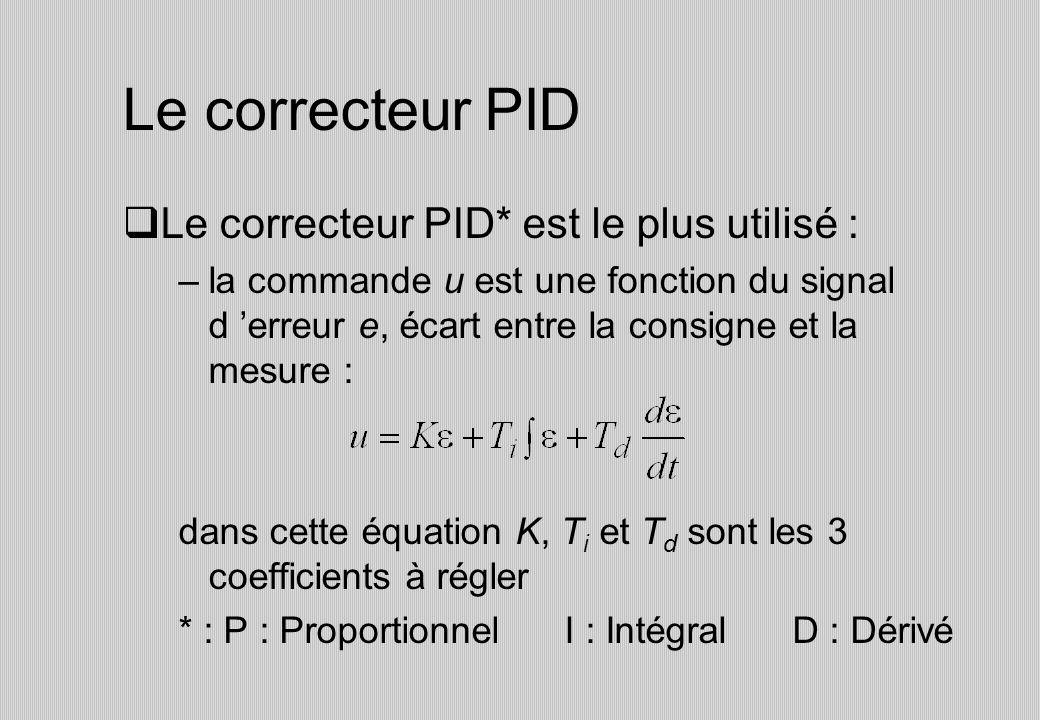 Le correcteur PID Le correcteur PID* est le plus utilisé : –la commande u est une fonction du signal d erreur e, écart entre la consigne et la mesure : dans cette équation K, T i et T d sont les 3 coefficients à régler * : P : Proportionnel I : Intégral D : Dérivé