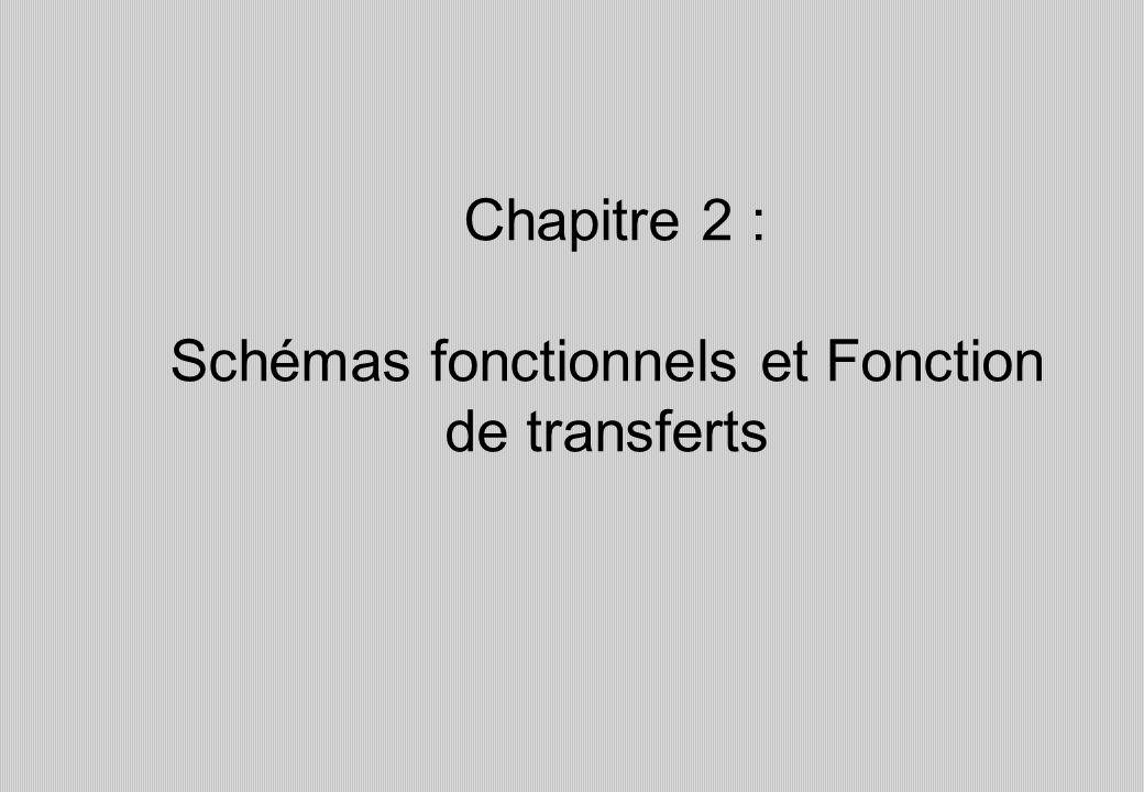 Chapitre 2 : Schémas fonctionnels et Fonction de transferts