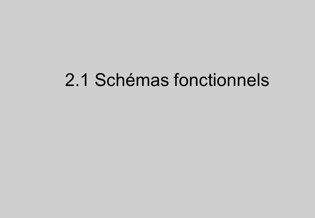 2.1 Schémas fonctionnels