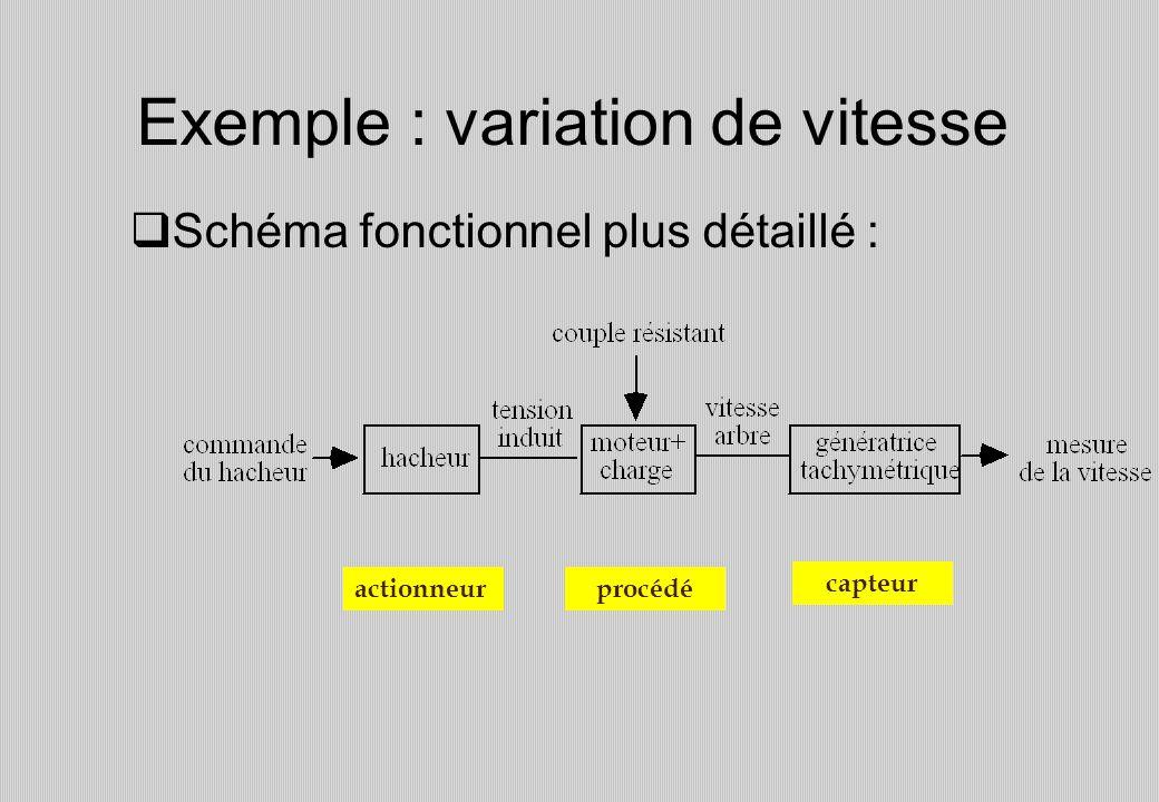 Exemple : variation de vitesse Schéma fonctionnel plus détaillé : actionneurprocédé capteur