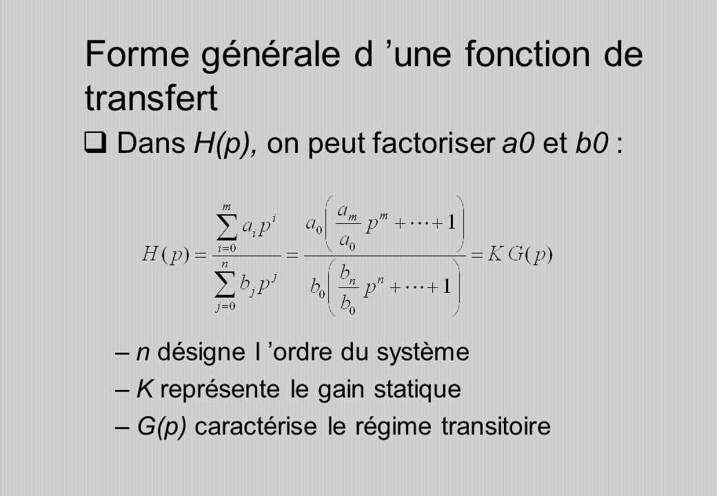 Forme générale d une fonction de transfert Dans H(p), on peut factoriser a0 et b0 : –n désigne l ordre du système –K représente le gain statique –G(p) caractérise le régime transitoire