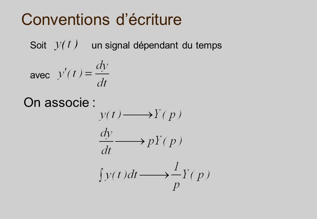Soit un signal dépendant du temps avec On associe : Conventions décriture