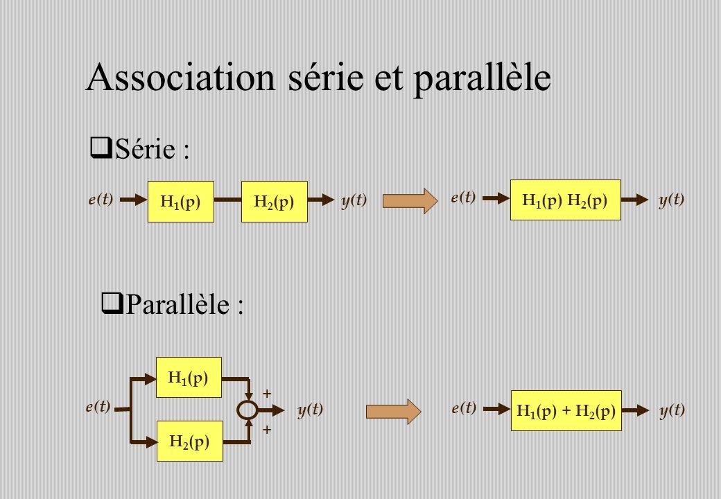 Association série et parallèle Série : H 1 (p) e(t) y(t) H 2 (p) H 1 (p) H 2 (p) e(t) y(t) H 1 (p) + H 2 (p) e(t) y(t) H 1 (p) e(t) y(t) H 2 (p) + + Parallèle :