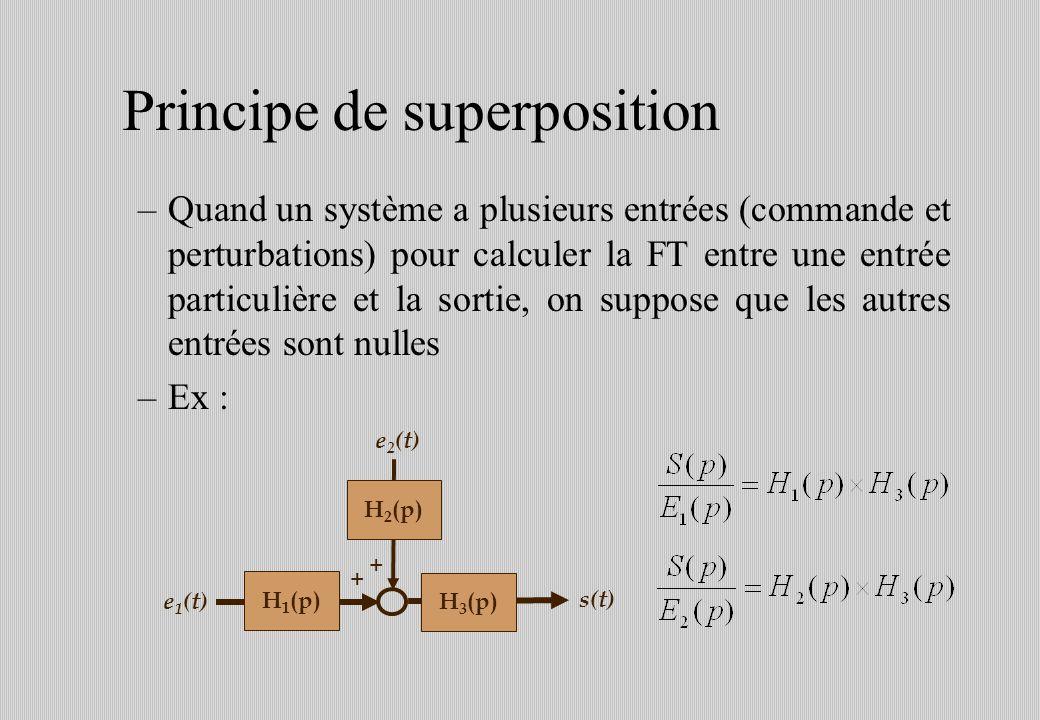 Principe de superposition –Quand un système a plusieurs entrées (commande et perturbations) pour calculer la FT entre une entrée particulière et la sortie, on suppose que les autres entrées sont nulles –Ex : H 1 (p) + + H 2 (p) e 1 (t) e 2 (t) s(t) H 3 (p)