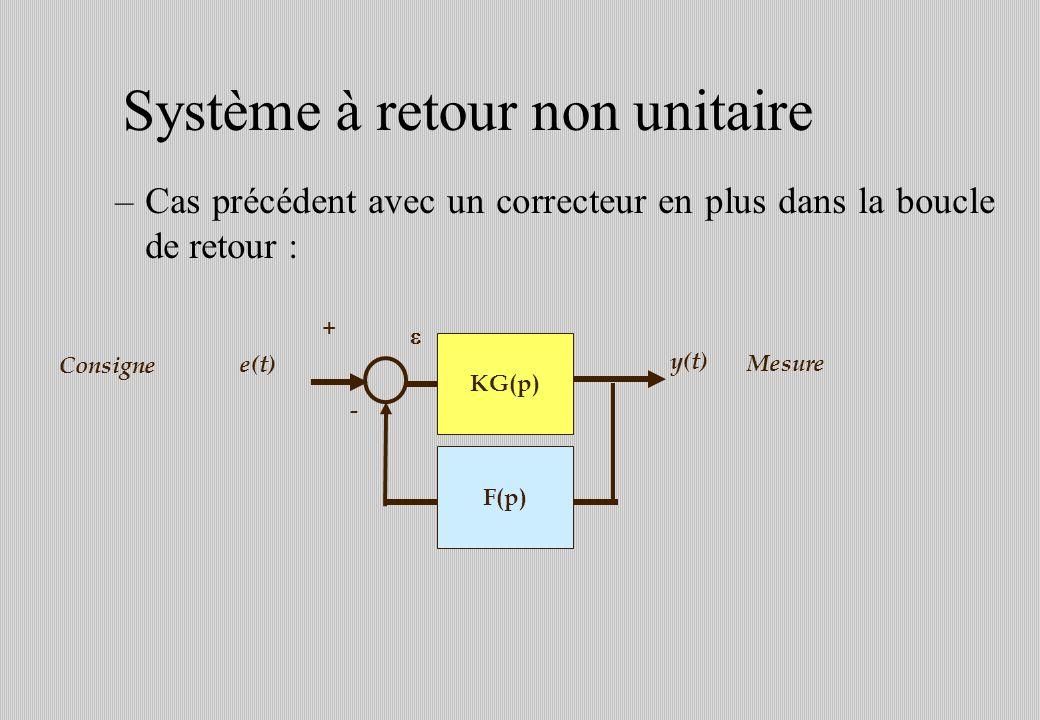 Système à retour non unitaire –Cas précédent avec un correcteur en plus dans la boucle de retour : e(t) y(t) KG(p) - + Consigne Mesure F(p)