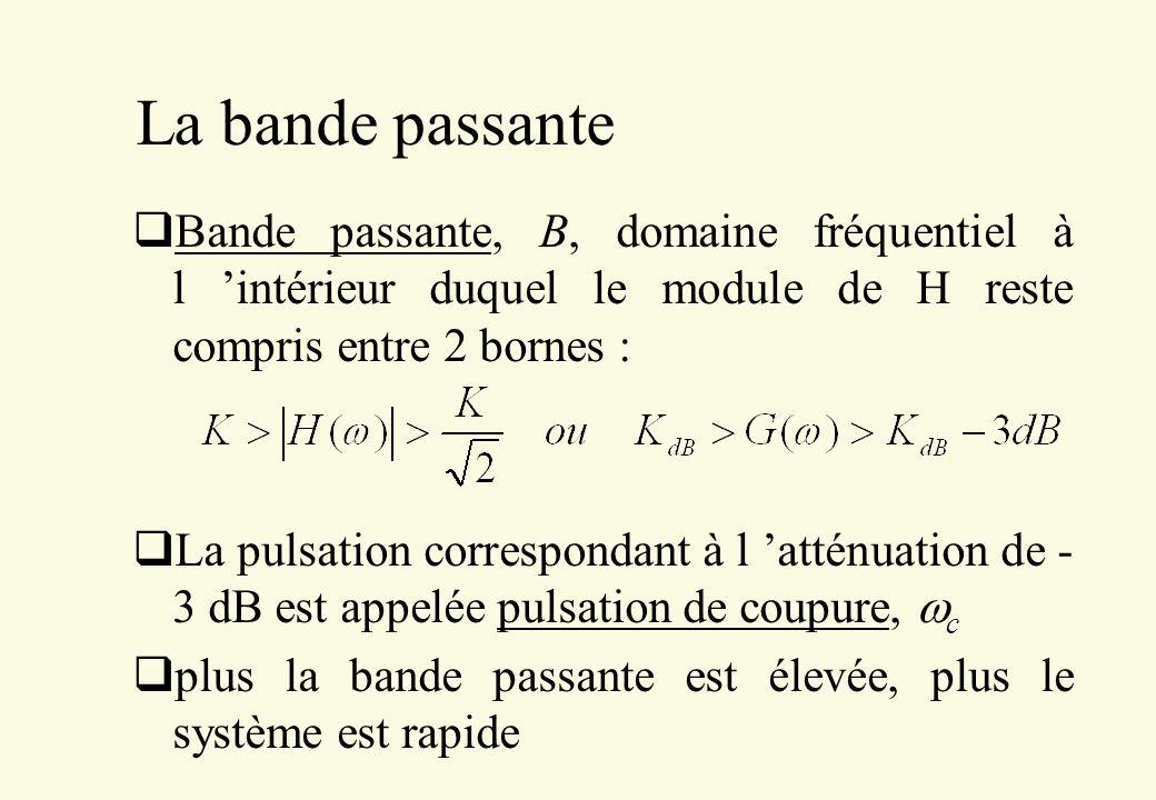 La bande passante Bande passante, B, domaine fréquentiel à l intérieur duquel le module de H reste compris entre 2 bornes : La pulsation correspondant