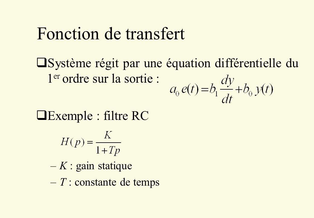 Fonction de transfert Système régit par une équation différentielle du 1 er ordre sur la sortie : Exemple : filtre RC –K : gain statique –T : constant