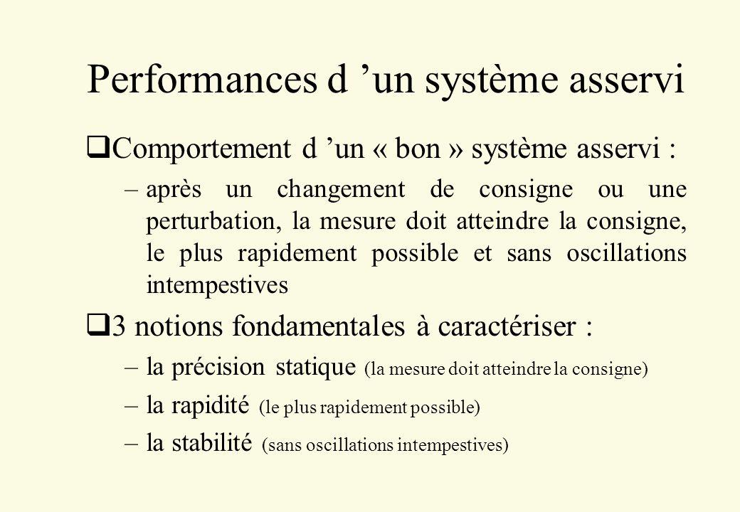 Performances d un système asservi Comportement d un « bon » système asservi : –après un changement de consigne ou une perturbation, la mesure doit att