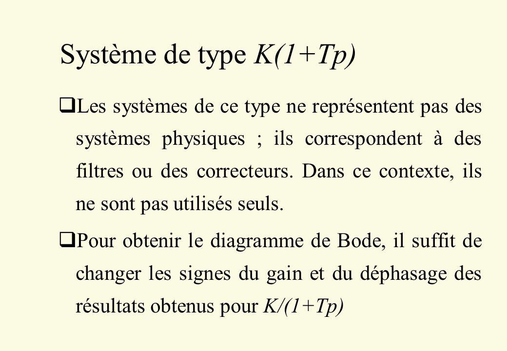 Système de type K(1+Tp) Les systèmes de ce type ne représentent pas des systèmes physiques ; ils correspondent à des filtres ou des correcteurs. Dans