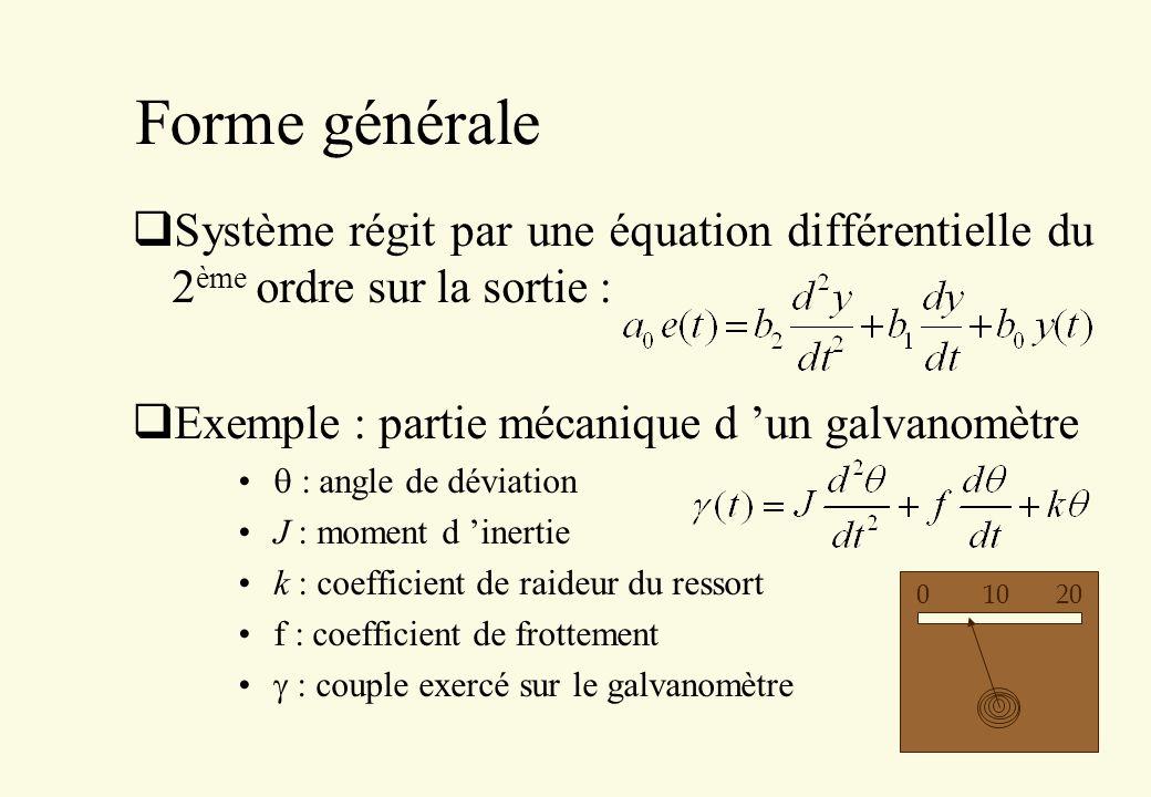Forme générale Système régit par une équation différentielle du 2 ème ordre sur la sortie : Exemple : partie mécanique d un galvanomètre : angle de dé