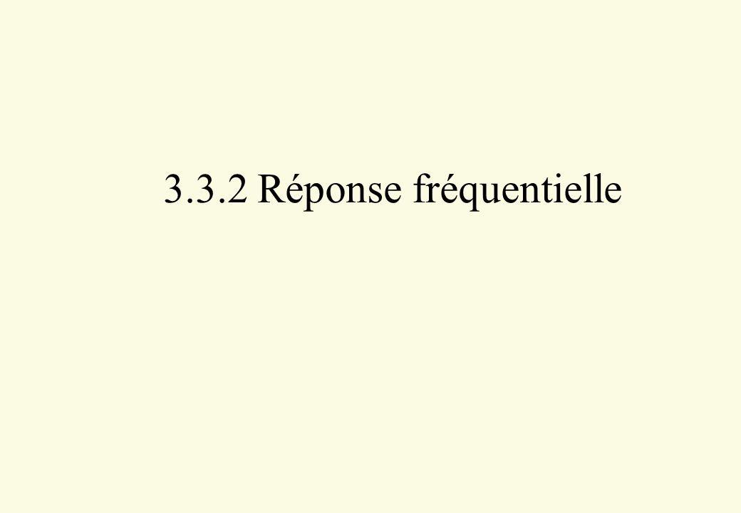 3.3.2 Réponse fréquentielle