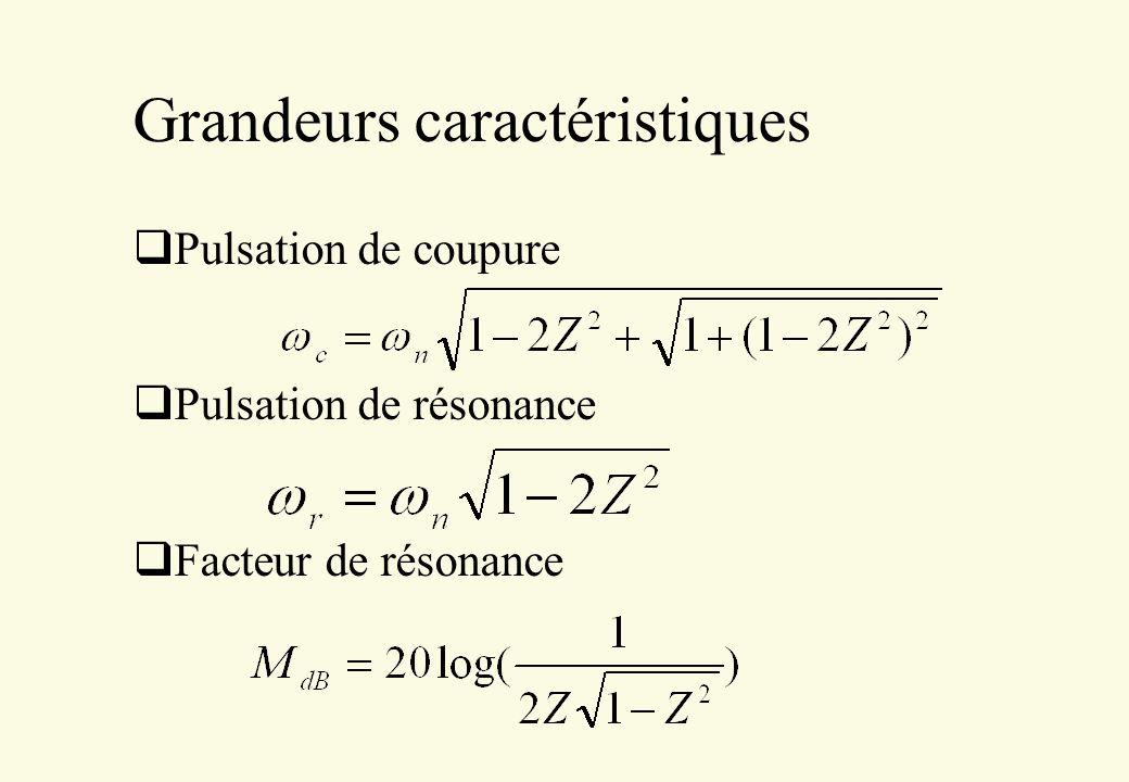 Grandeurs caractéristiques Pulsation de coupure Pulsation de résonance Facteur de résonance