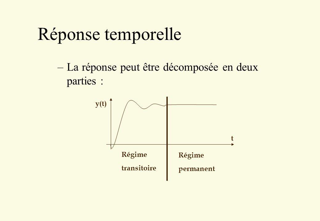 Forme générale Système régit par une équation différentielle du 2 ème ordre sur la sortie : Exemple : partie mécanique d un galvanomètre : angle de déviation J : moment d inertie k : coefficient de raideur du ressort f : coefficient de frottement : couple exercé sur le galvanomètre 0 10 20