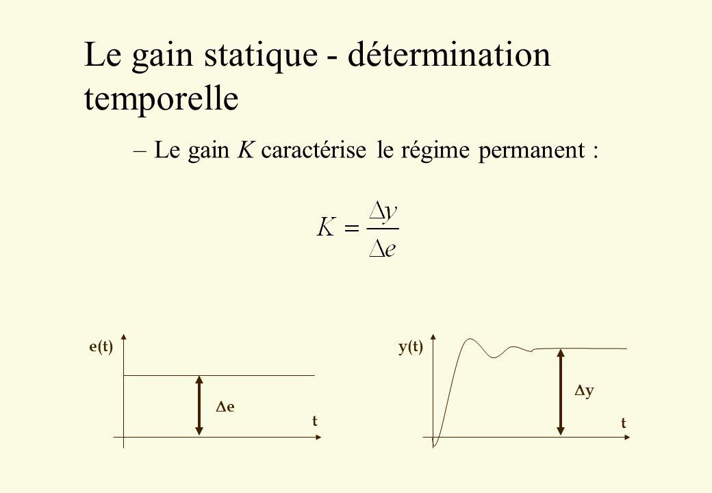 Le gain statique - détermination temporelle –Le gain K caractérise le régime permanent : t y(t) t e(t) e y