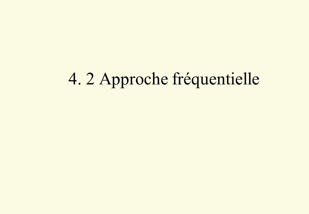 4. 2 Approche fréquentielle