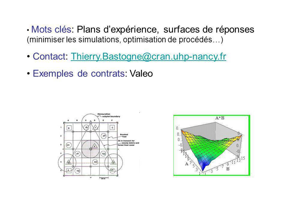 Mots clés: Plans dexpérience, surfaces de réponses (minimiser les simulations, optimisation de procédés…) Contact: Thierry.Bastogne@cran.uhp-nancy.frT