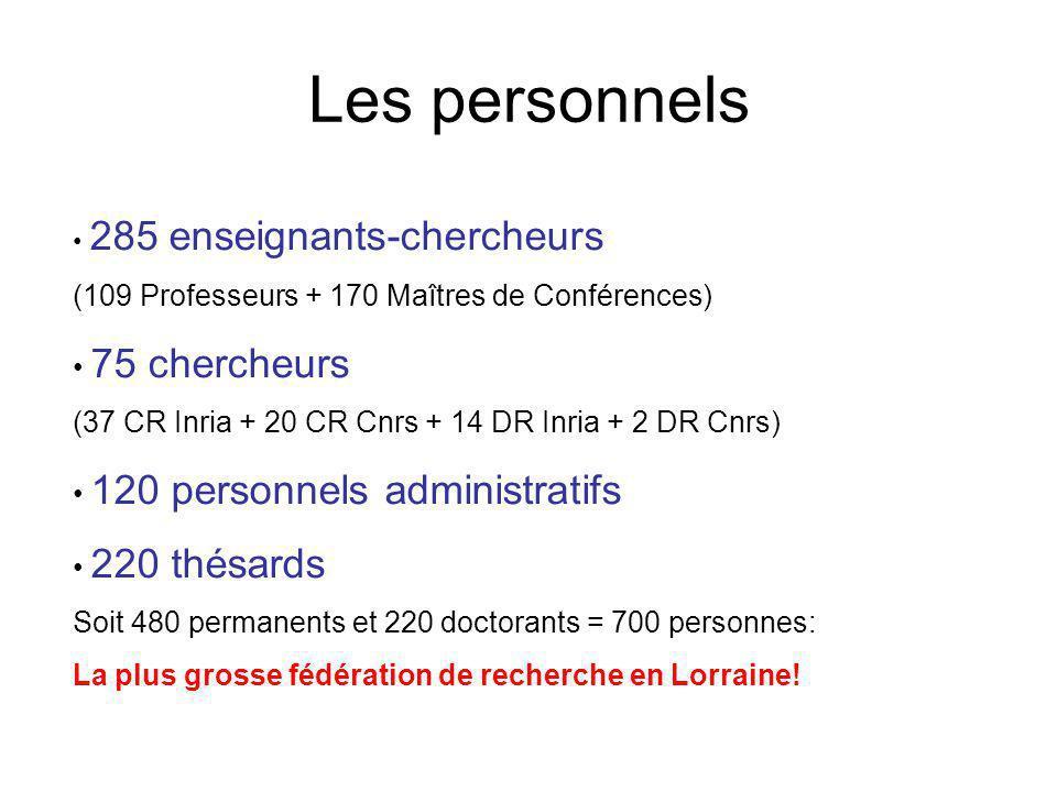 Les personnels 285 enseignants-chercheurs (109 Professeurs + 170 Maîtres de Conférences) 75 chercheurs (37 CR Inria + 20 CR Cnrs + 14 DR Inria + 2 DR