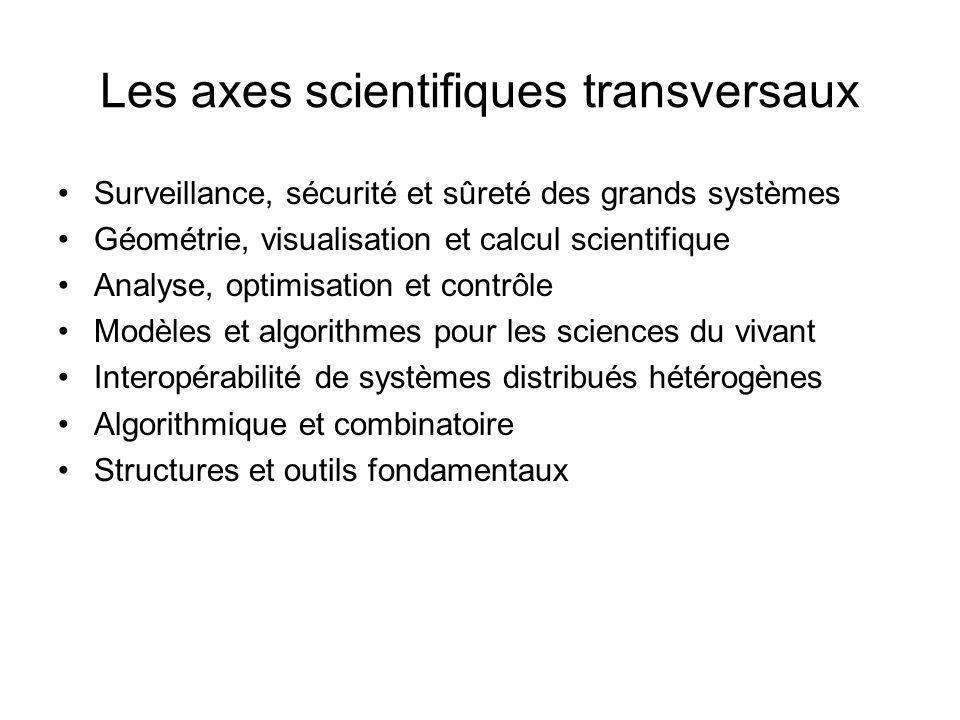 Les axes scientifiques transversaux Surveillance, sécurité et sûreté des grands systèmes Géométrie, visualisation et calcul scientifique Analyse, opti
