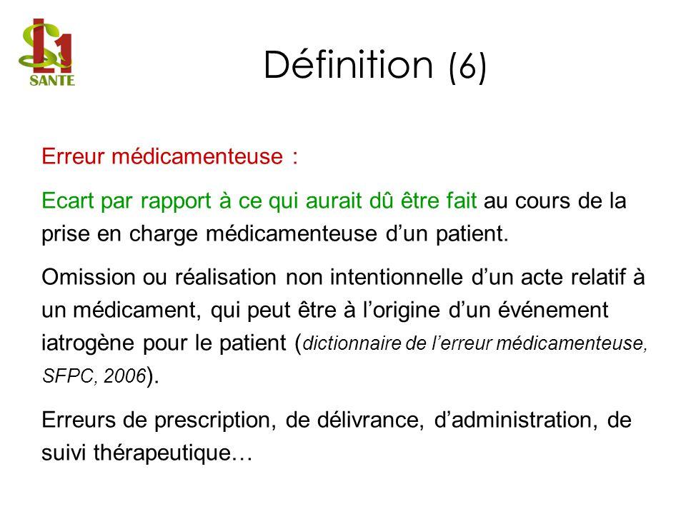 Erreur médicamenteuse : Ecart par rapport à ce qui aurait dû être fait au cours de la prise en charge médicamenteuse dun patient. Omission ou réalisat
